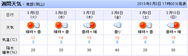 20130304-2.png