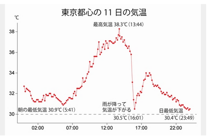 20130812-3.png